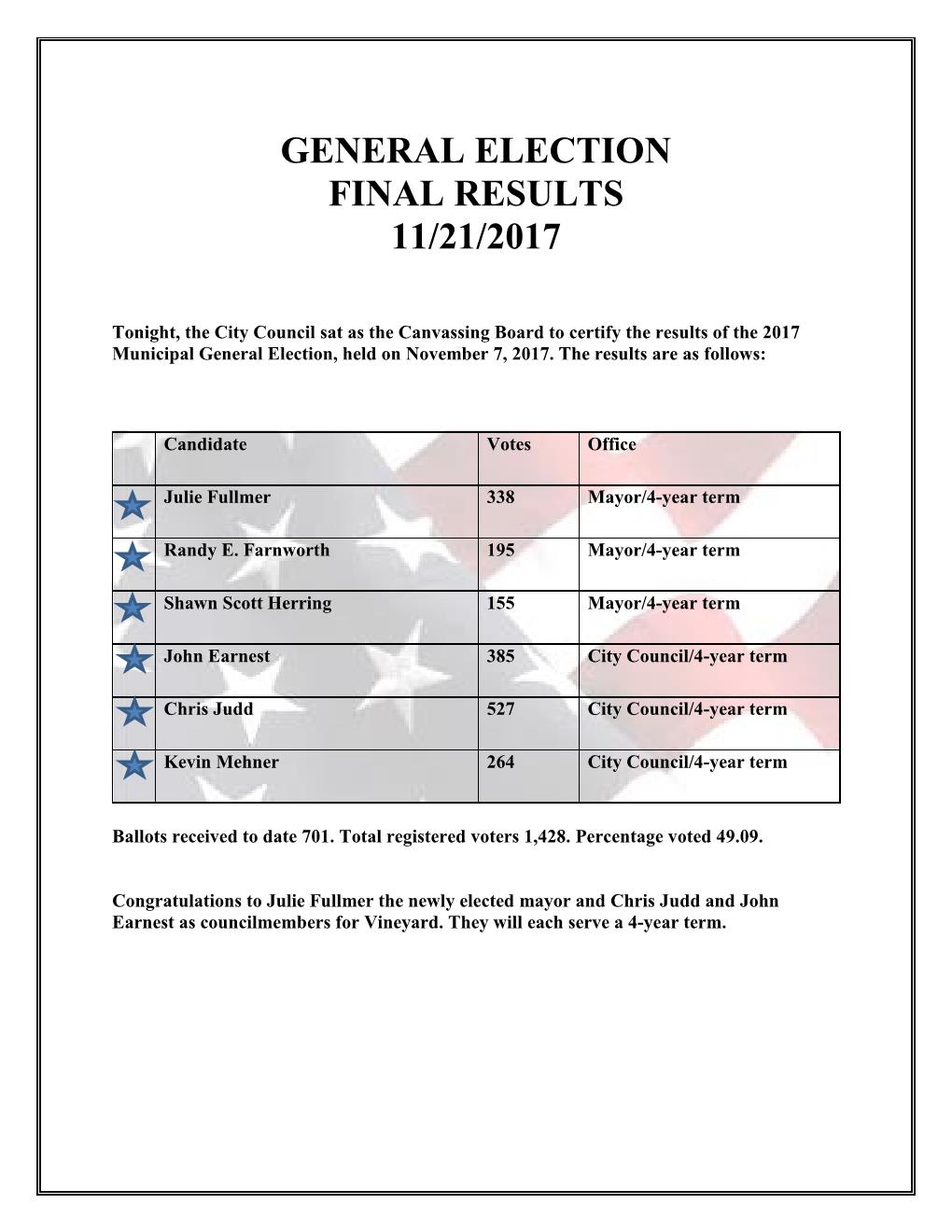 2017 ELECTION Final Results 11.21.2017