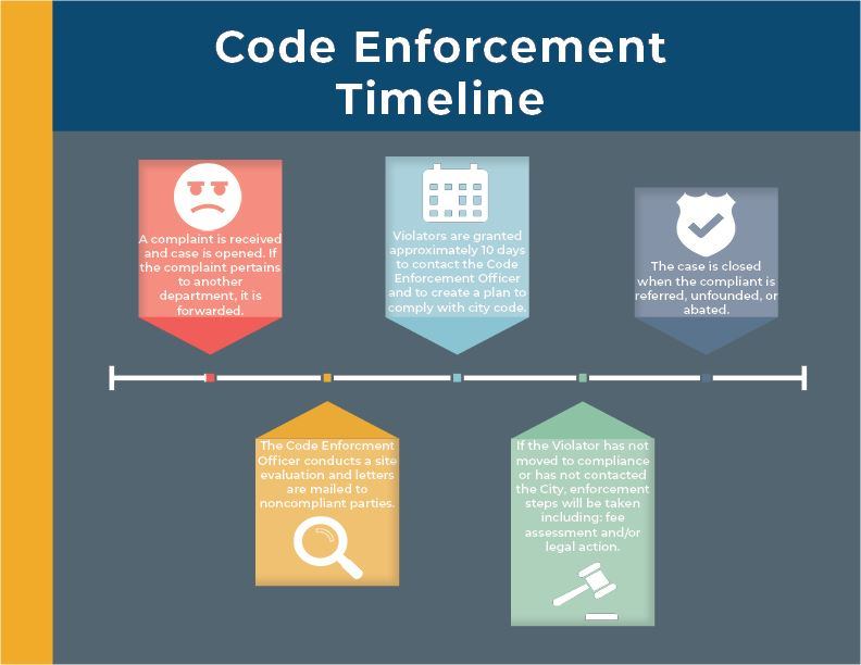 Code Enforcement Timeline Gray